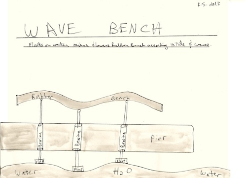 wave-bench-2